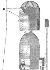 Bell-Jar Oubliette