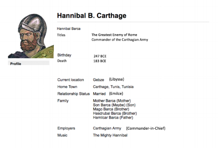 Facebook Profile of Hannibal Barca of Carthage