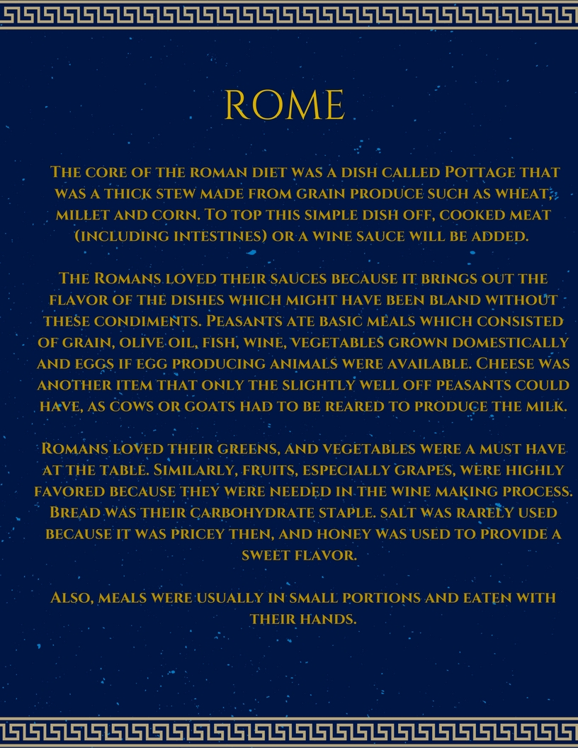 An Introduction of Roman Cuisine