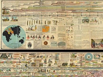 Adams Illustrated Panoram a,Sebastian C. Adams [Public domain]