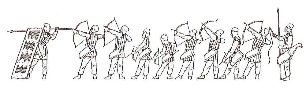 AF Marx,Illustration of a Persian archer class formation -Shield Warriors in front with archers in the middle, followed by light infantry at the rear.(1904), Public domain, via Wikimedia Commons