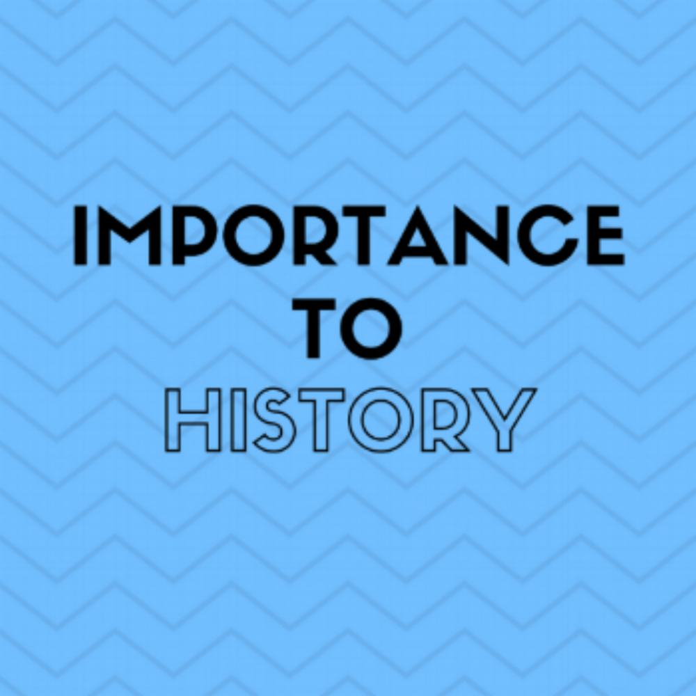 "Decorative Image to display the text, ""Importance to History."" Created by Heather Bennett with  Canva ."
