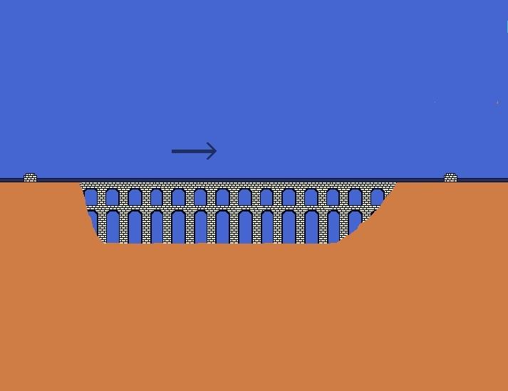 Longbow4u.  Rome.Aqueduct.weites Tal .  June 2005. Animated drawing of aqueduct underground.