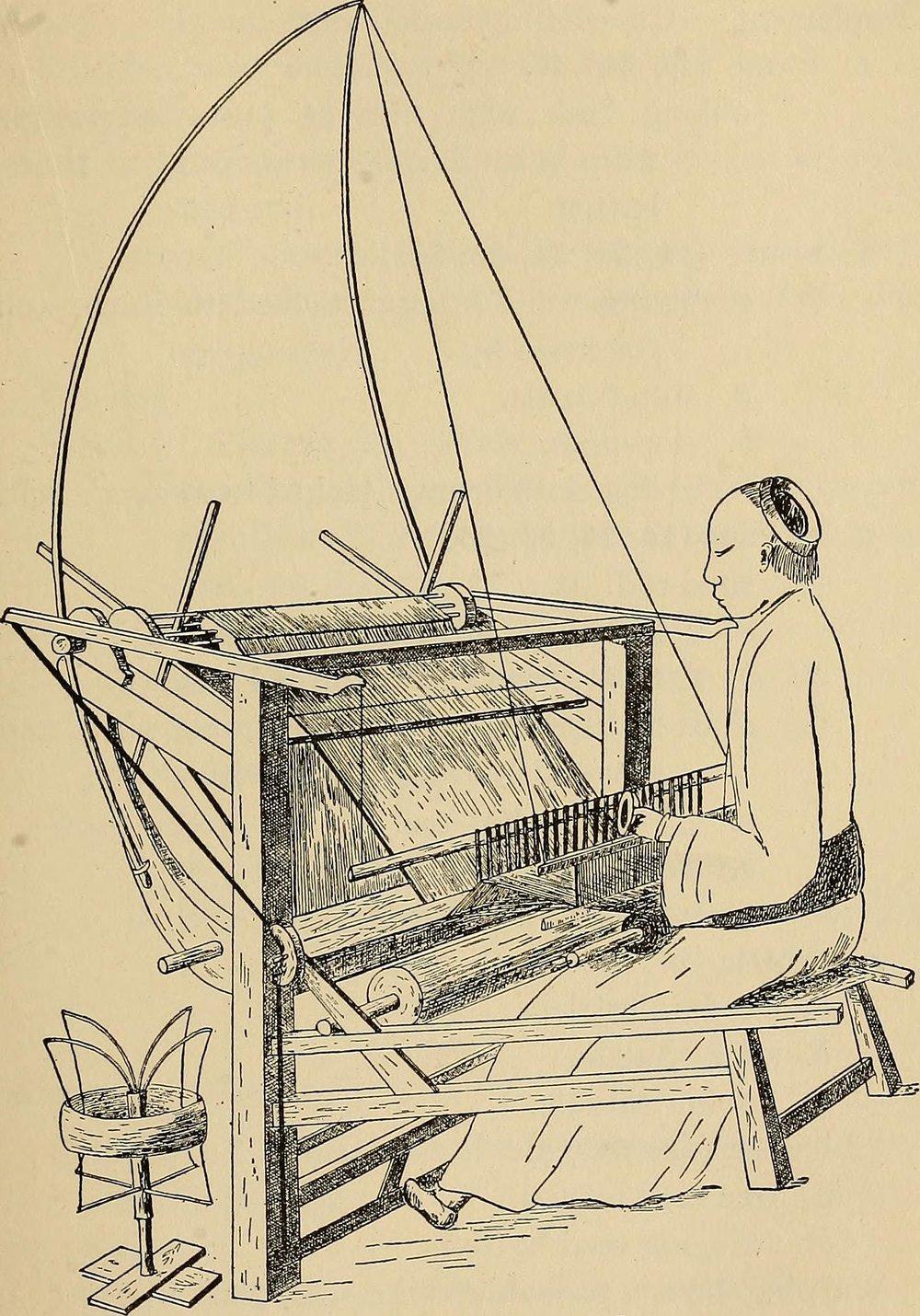Type 2 of treadle loom: single-heald and two-treadle loom