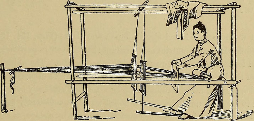 Type 3 of treadle loom: two-heald and two-treadle loom
