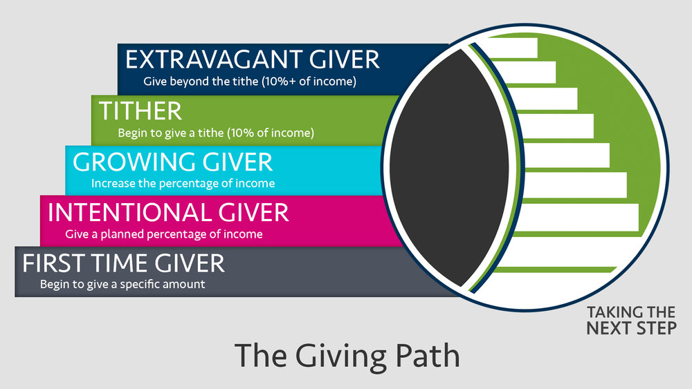 TNS-GivingPath-Slide.jpg