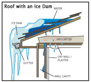 Roof-with-ICE-dam.png