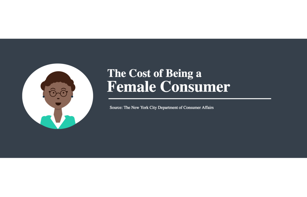 Learn how much women can end up paying over a lifetime in our  infographic .