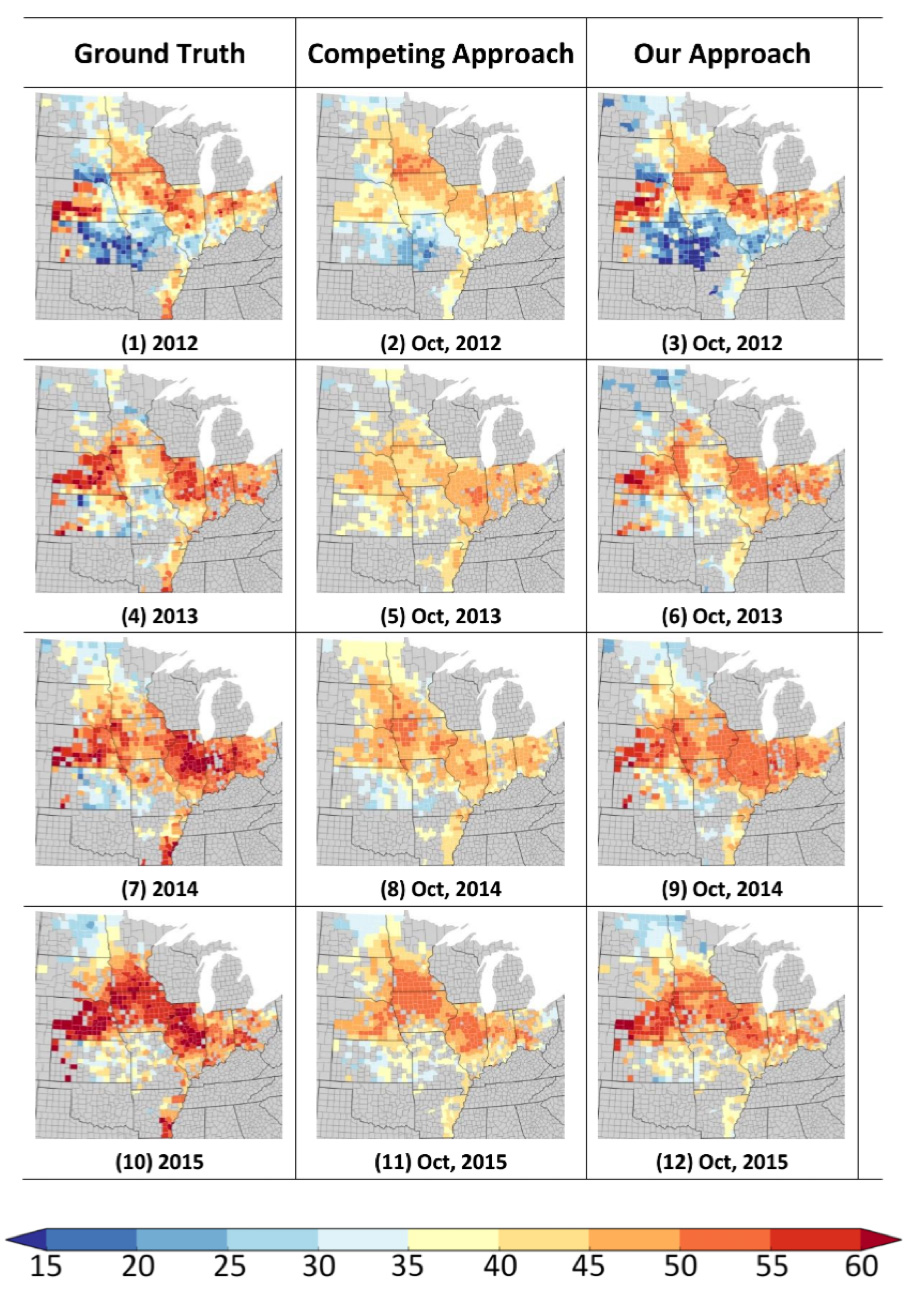 Figure 2: Soybean yield maps from 2012 to 2015, measured in bushel per acre. Predictions are made in October. Our predicted yields well match the ground-truth patterns and largely outperform the competing approaches.