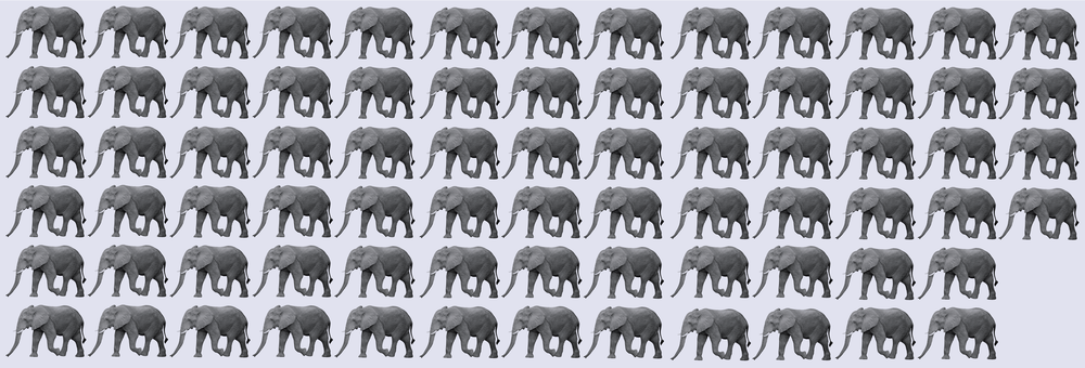 (Each Elephant = 1,000 Elephants or 3,000 tons)