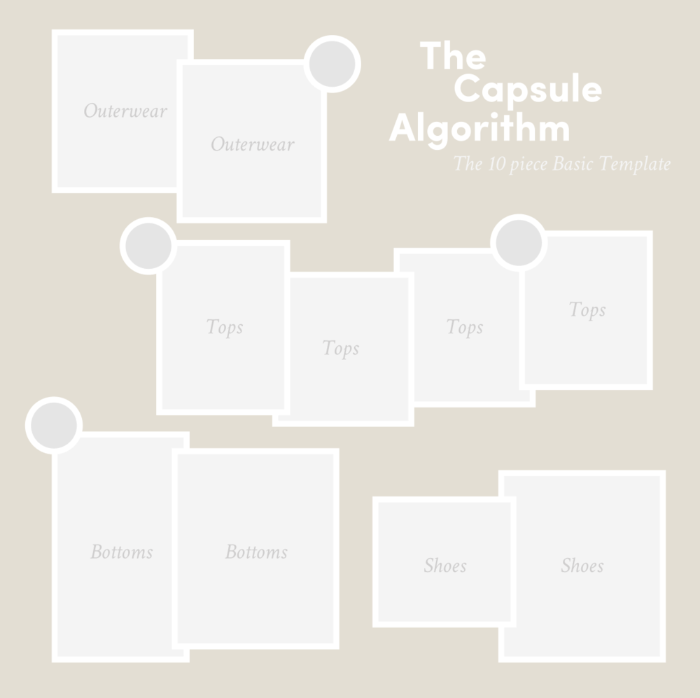 the capsule algorithm 10 piece template