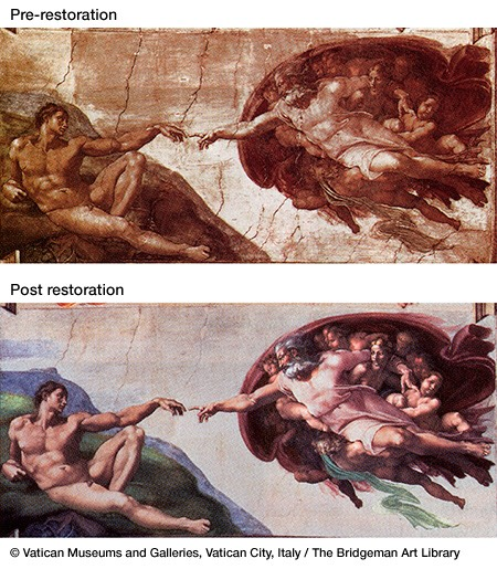 Michelangelo's Creation of Adam, comparative images pre- and post-restoration
