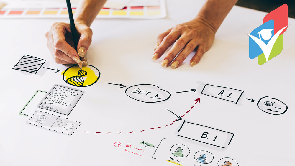 Process Mapping & Flowcharts    Taught by The BA Guide