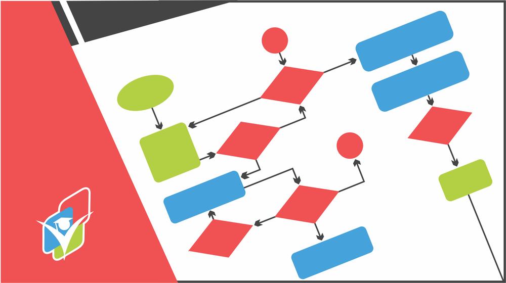 Advanced Process Flowcharts   - $10