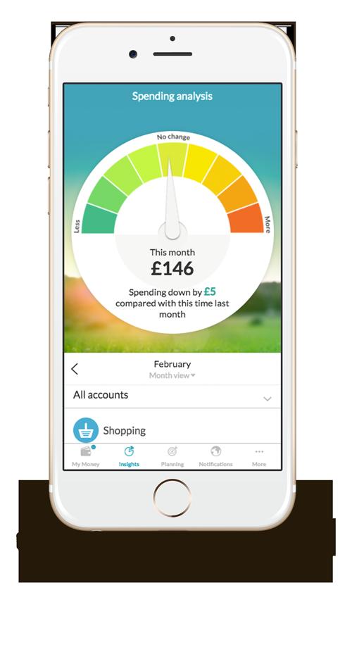 Screenshot of Moneyhub app