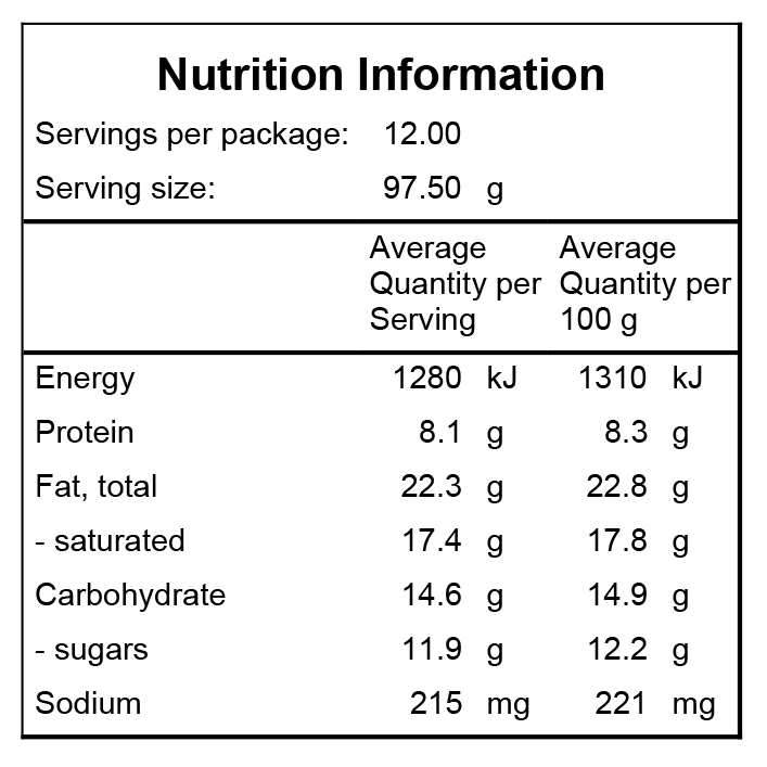 HGC Nutrition Information Grain Free Coconut Bread