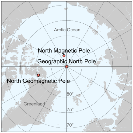 The First Three North Poles