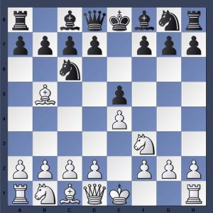 A Minimalist Guide to Chess Openings