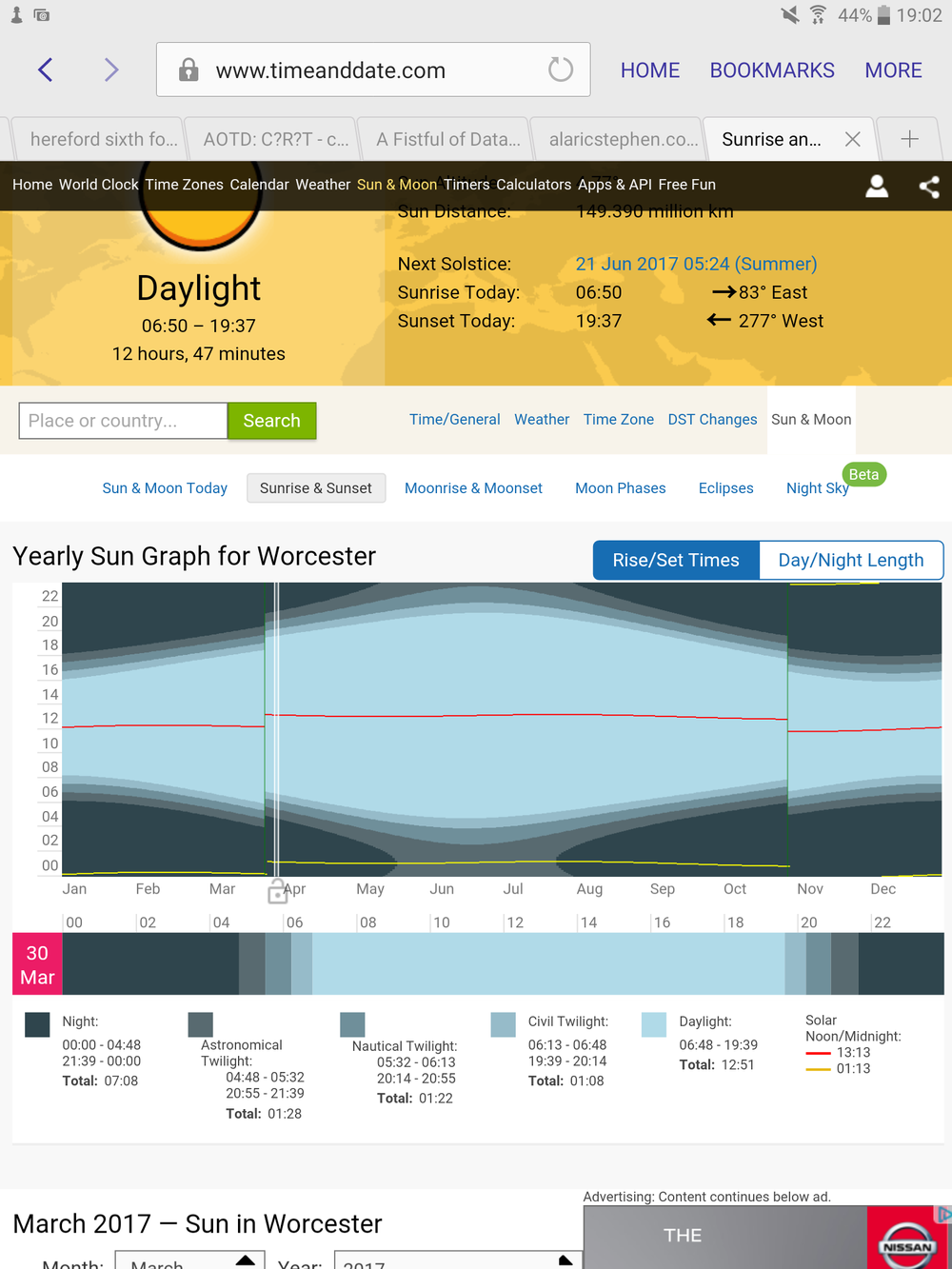 Screenshot of the website I was using to check sunrise times. You can see different bars for different types of twilight.