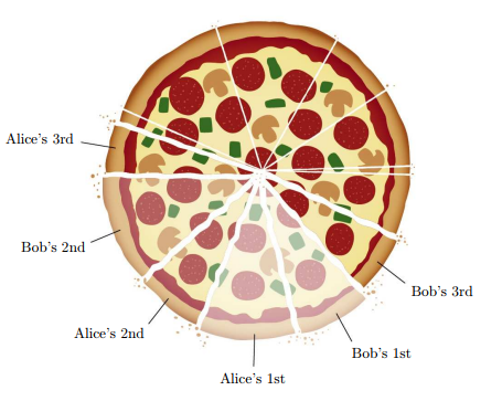 Pizza Cutting.png