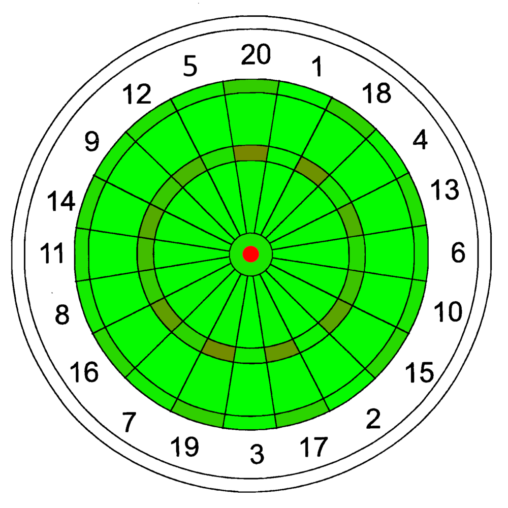 Dartboard Coloured.png
