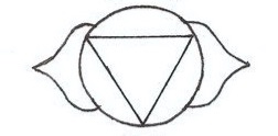 Indigo - Third eye, sixth chakra: Evokes intuition, extrasensory perception, inner wisdom.