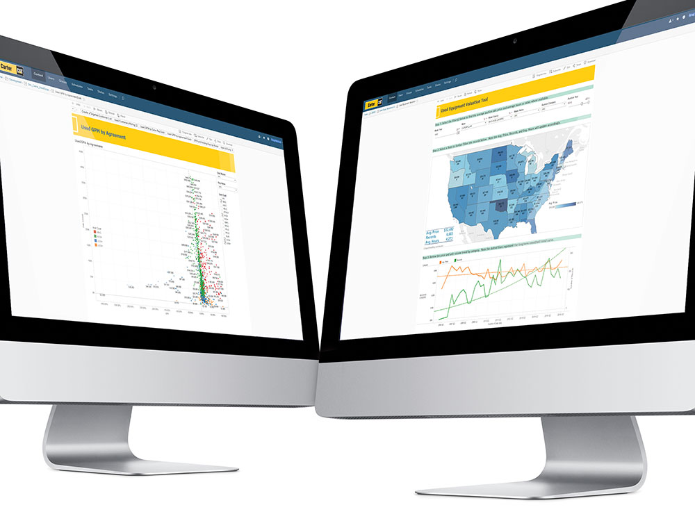 Used Equipment Dashboards