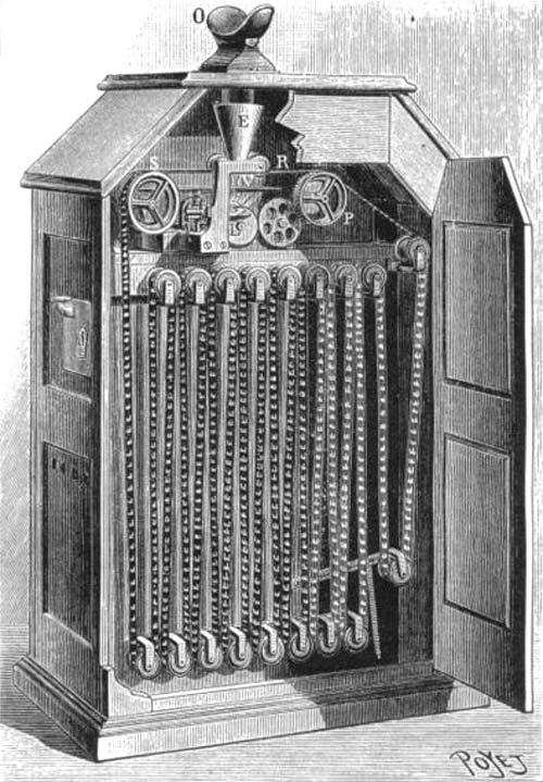 Interior view of Kinetoscope- t he first fully functional  motion picture  camera