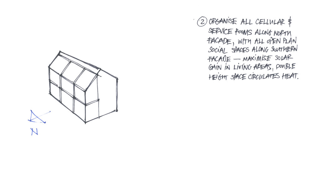 Creating logical architecture through diagrams