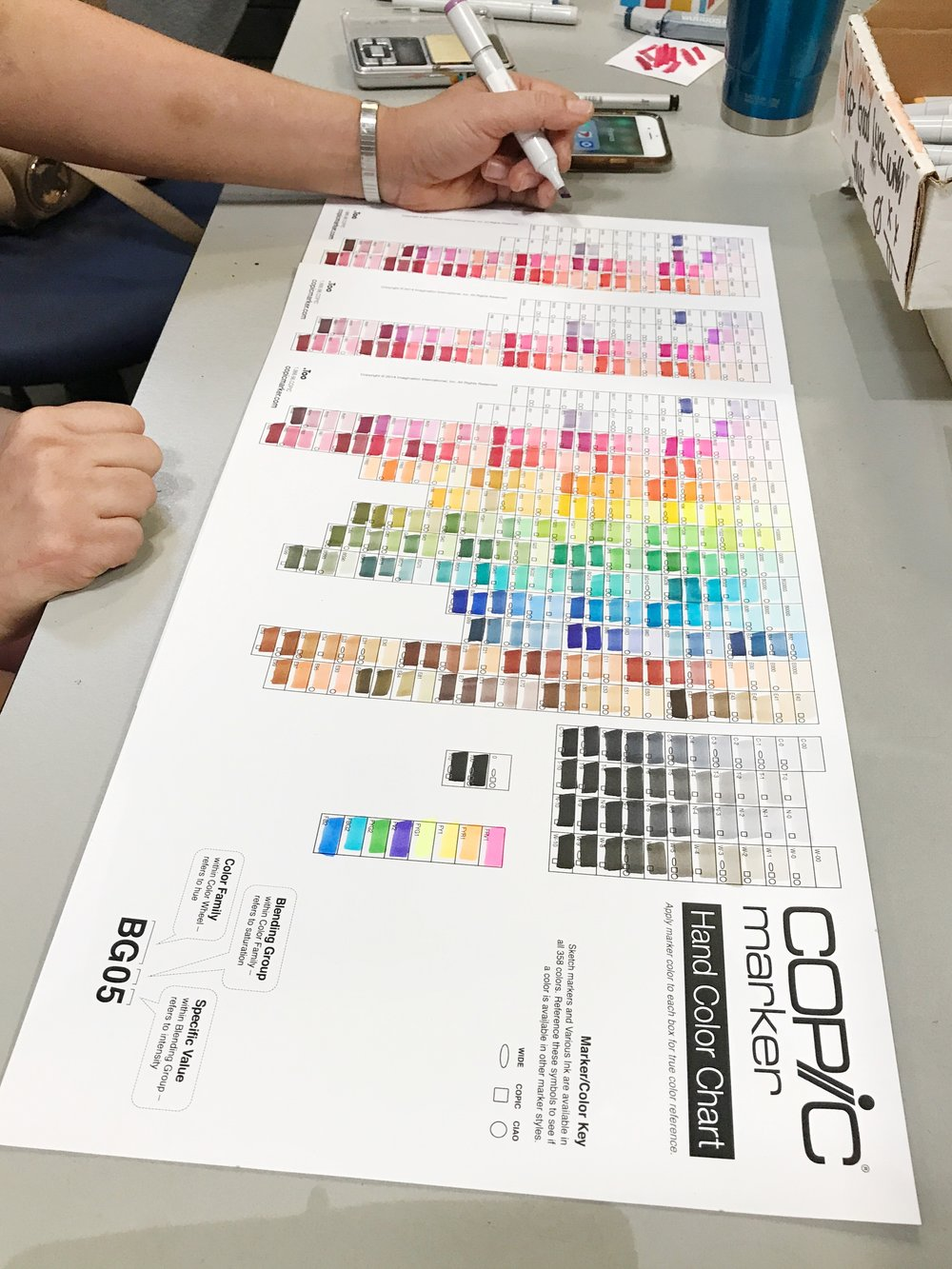 The Copic Marker Color Chart!!
