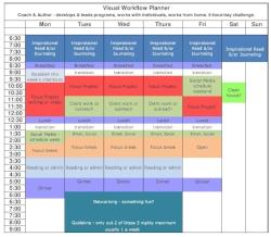 Sample Visual Workflow Planner
