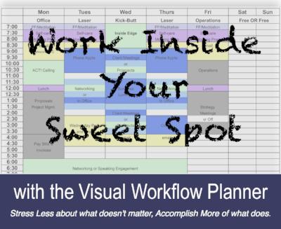 Work Inside Your Sweet Spot
