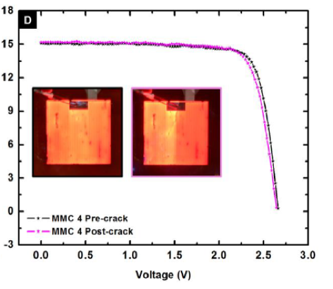 FIGURE E. Cell with Osazda Energy MMC metallization