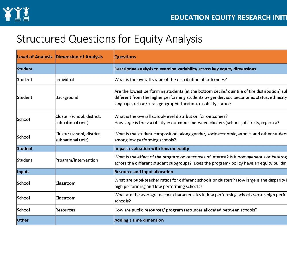 CIES Structured Questions for Equity Analysis - FINAL.jpg