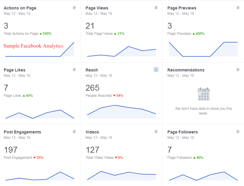 Facebook Analytics.png