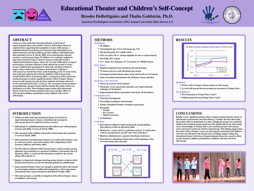 self-concept research among orphans USIM by Lt. Mustaza Abu Bakar