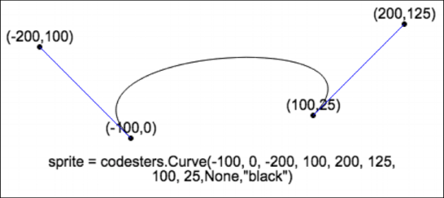 curve2a.png