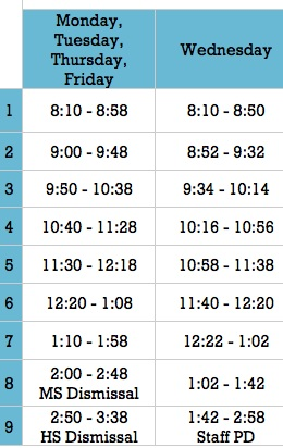 Student Bell Schedule - Middle School classes run periods 1-8High School classes run periods 2-9All students are dismissed early on Wednesdays