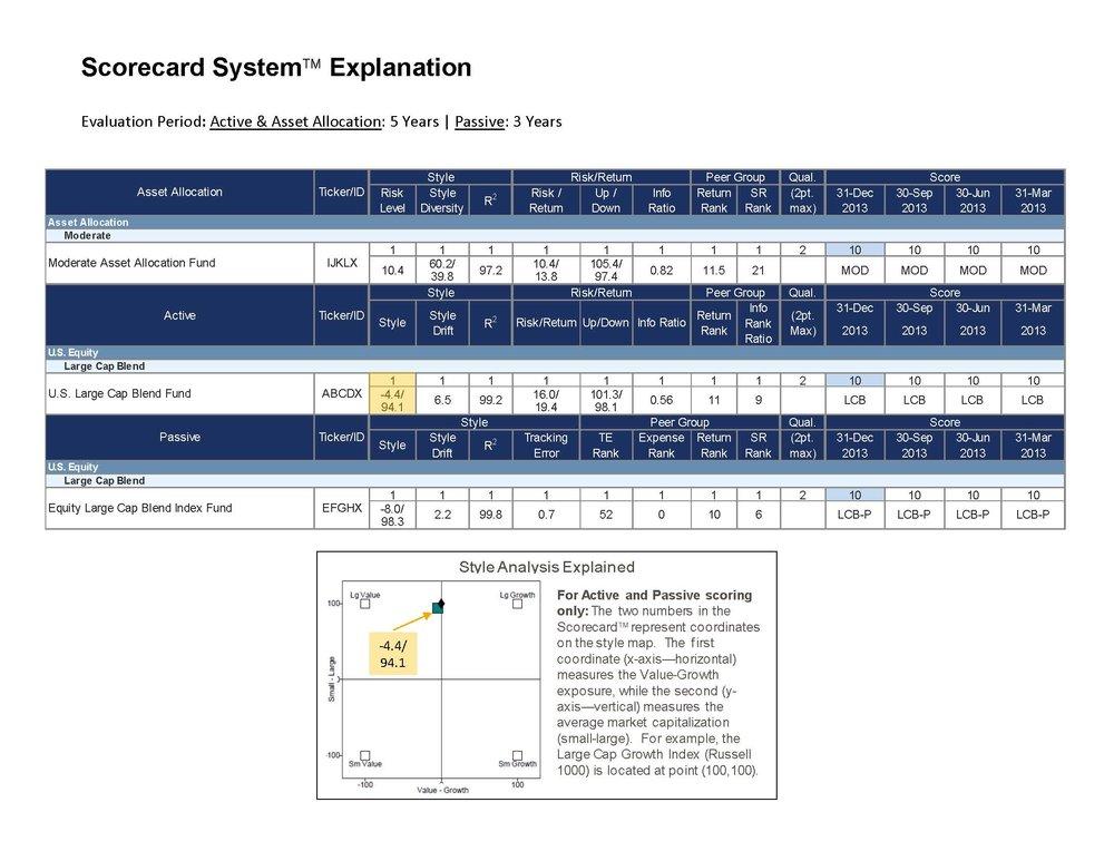 Scorecard System Explanation_Page_1.jpg