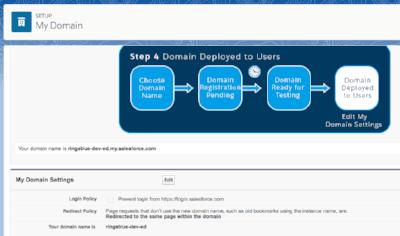 Checking My Domain deployment status