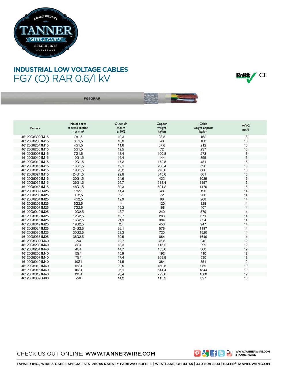 18-2507_BreakoutCable.kpg3.jpg