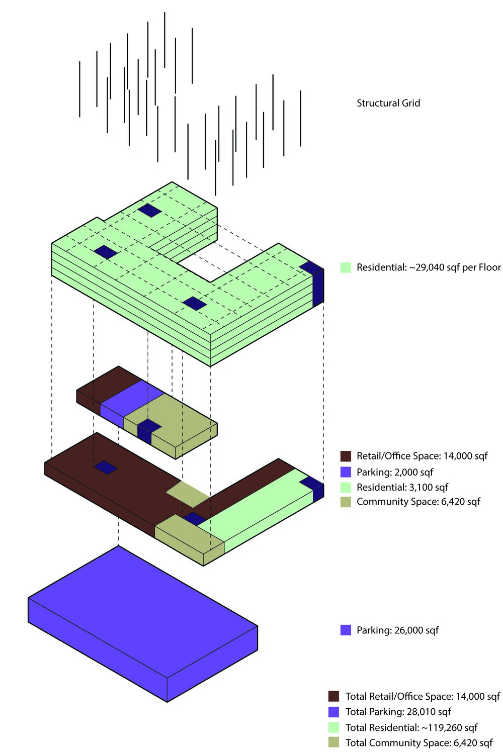 Exploded axonometric with programatic divisions || SketchUp, Illustrator