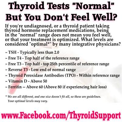 thyroid Facebook group