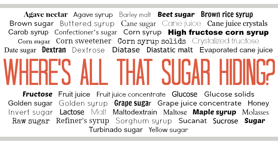 Hidden-Sugars