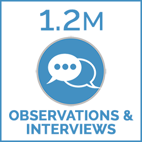 observations interviews icon sr.png