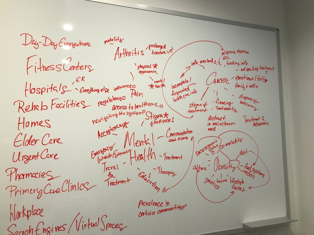 3. We dove deeper and got more explicit with defining spaces and finally moved on to thinking about some of the pain points in different forms of chronic disease. I proposed the domains of mental health, obesity, arthritis, and cancer because they are fairly unique to each other in terms of treatment, complications, population, drivers, and morbidity. We then tried to find relationships and patterns with the goal of finding a focal point.