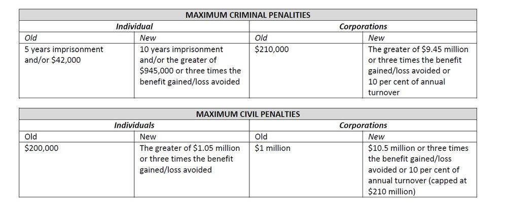Maximum penalties.jpg