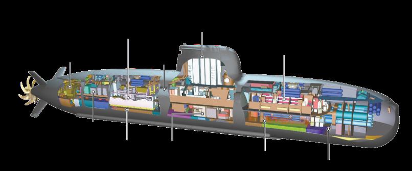Resultado de imagen para type 216 submarine