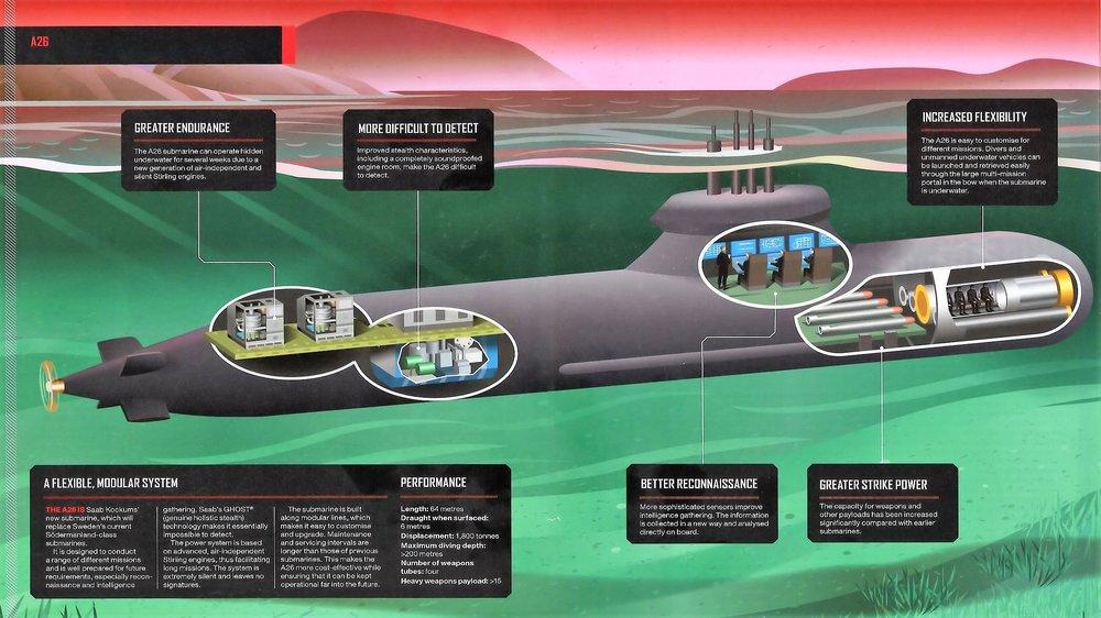 Swedish a26-submarine.jpg