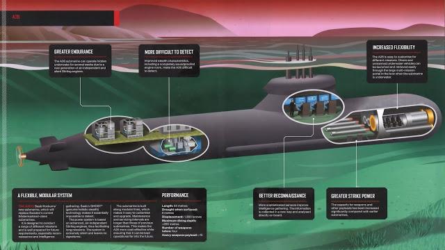a26-submarine-infographic-2340x1316.jpg